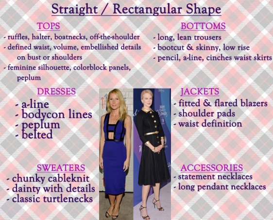 How to style a straight shape.