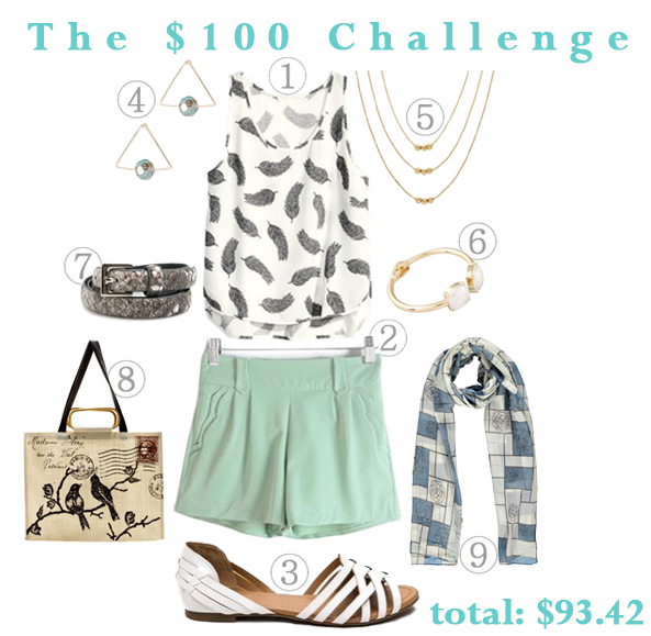 The $100 Challenge. 1. feathered blouse ($12.95) @H&M, 2. waves pocket shorts ($11.67) in green @Romwe, 3. faux leather flats ($16.61) in white @GOjane, 4. beaded triangle earrings ($3.90) in gold multi @Forever 21, 5. LC Lauren Conrad beaded multistrand necklace ($14.40) in gold @Kohl's, 6. square gold bracelet ($4.90) @ChicNova, 7. skinny belt ($5.99) in grey @MANGO Outlet, 8. French postcard tote bag ($19.00) @Shoptiques, & 9. lightweight grid scarf ($4.00) in blue @Boohoo.